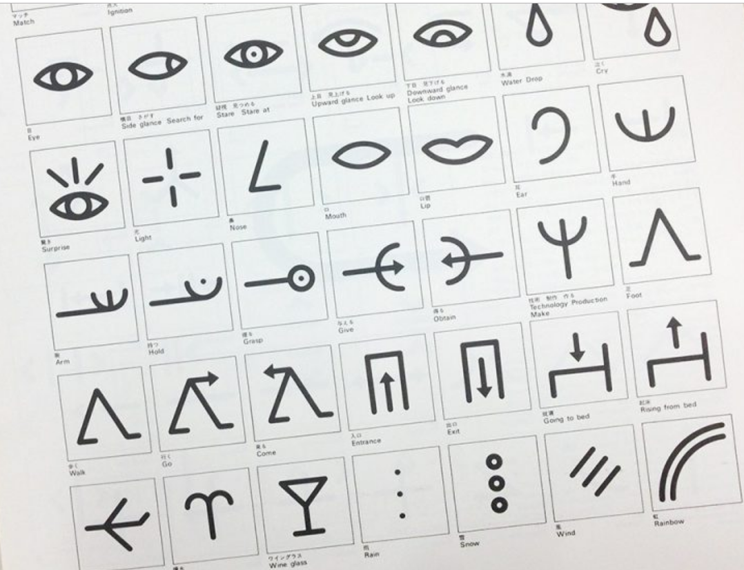 Is this language without letters the future of global