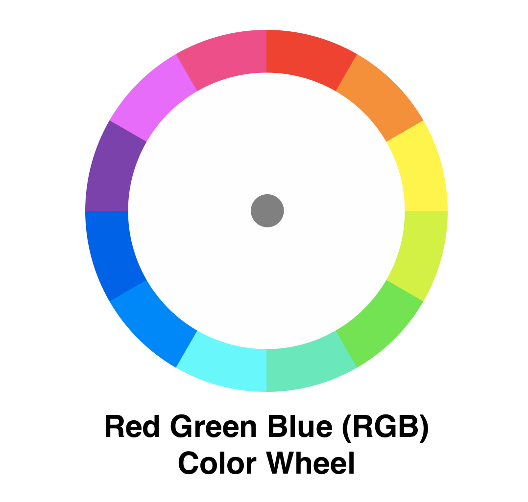 Red-Green-Blue Color Wheel