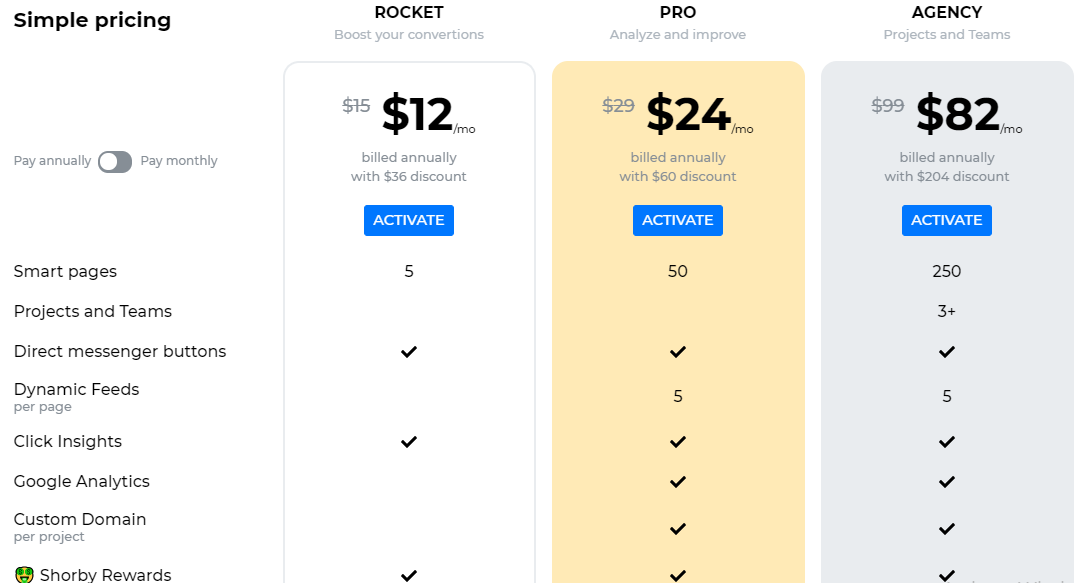Shorby pricing