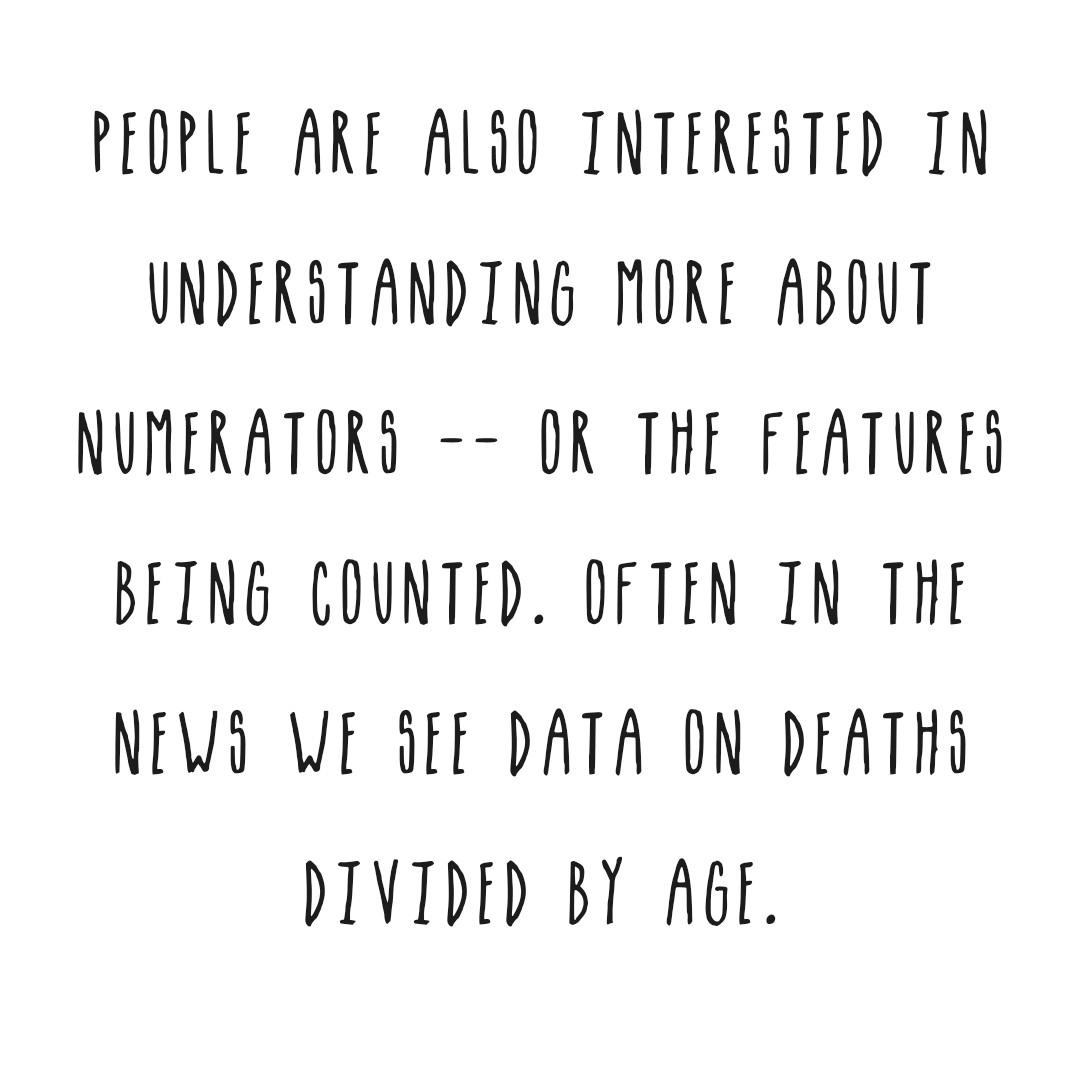 People are interested in numerators or features being counted. This data on deaths is often divided by age in the news.