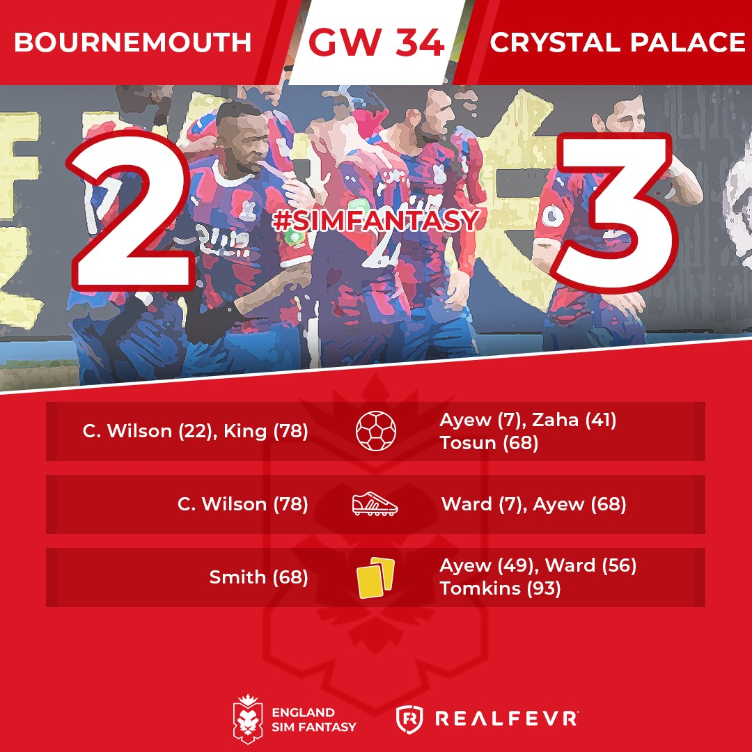 England Sim Fantasy The Results Of Gameweek 34 By Realfevr The Call Up Medium