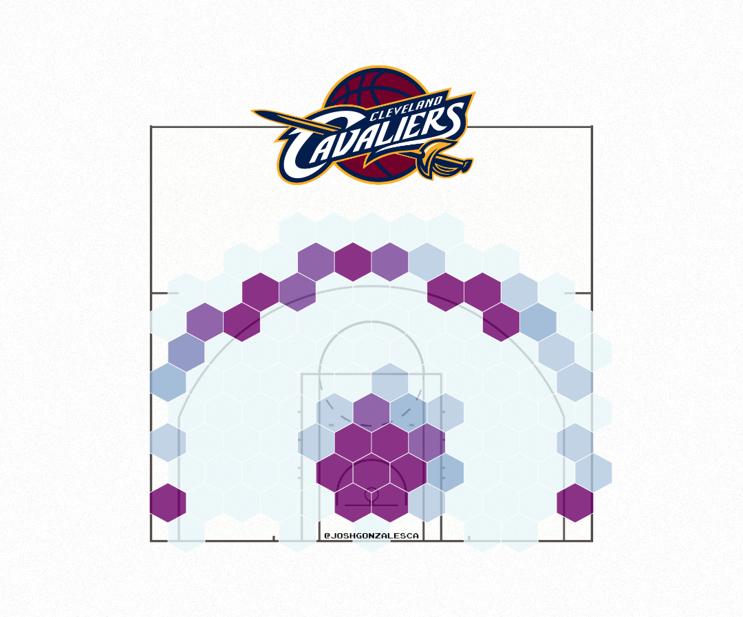 Cleveland Cavaliers 2020 Shot Selection Chart- Pre-COVID-19