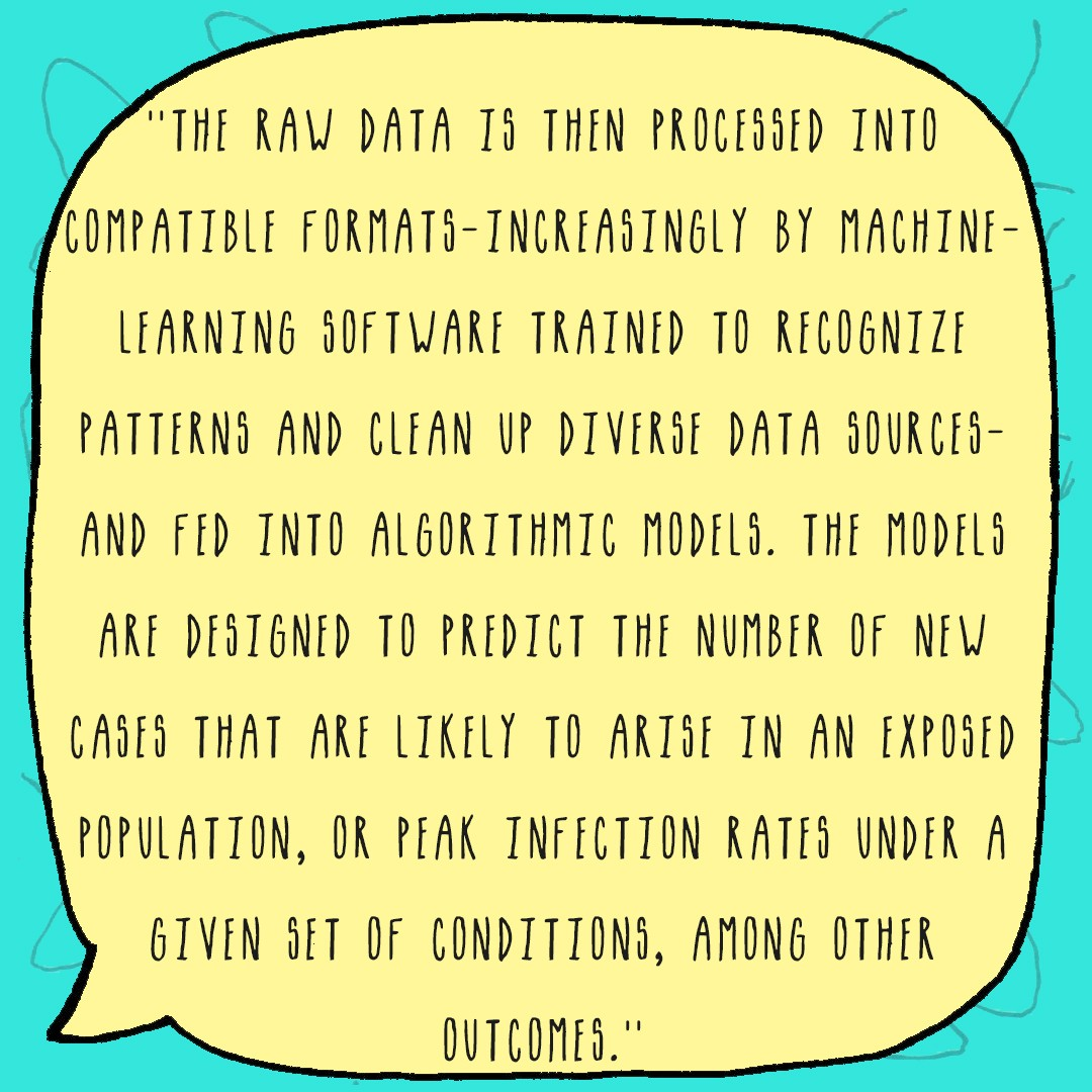 This raw data is then processed by machine learning software and used to predict new cases within a given population or other