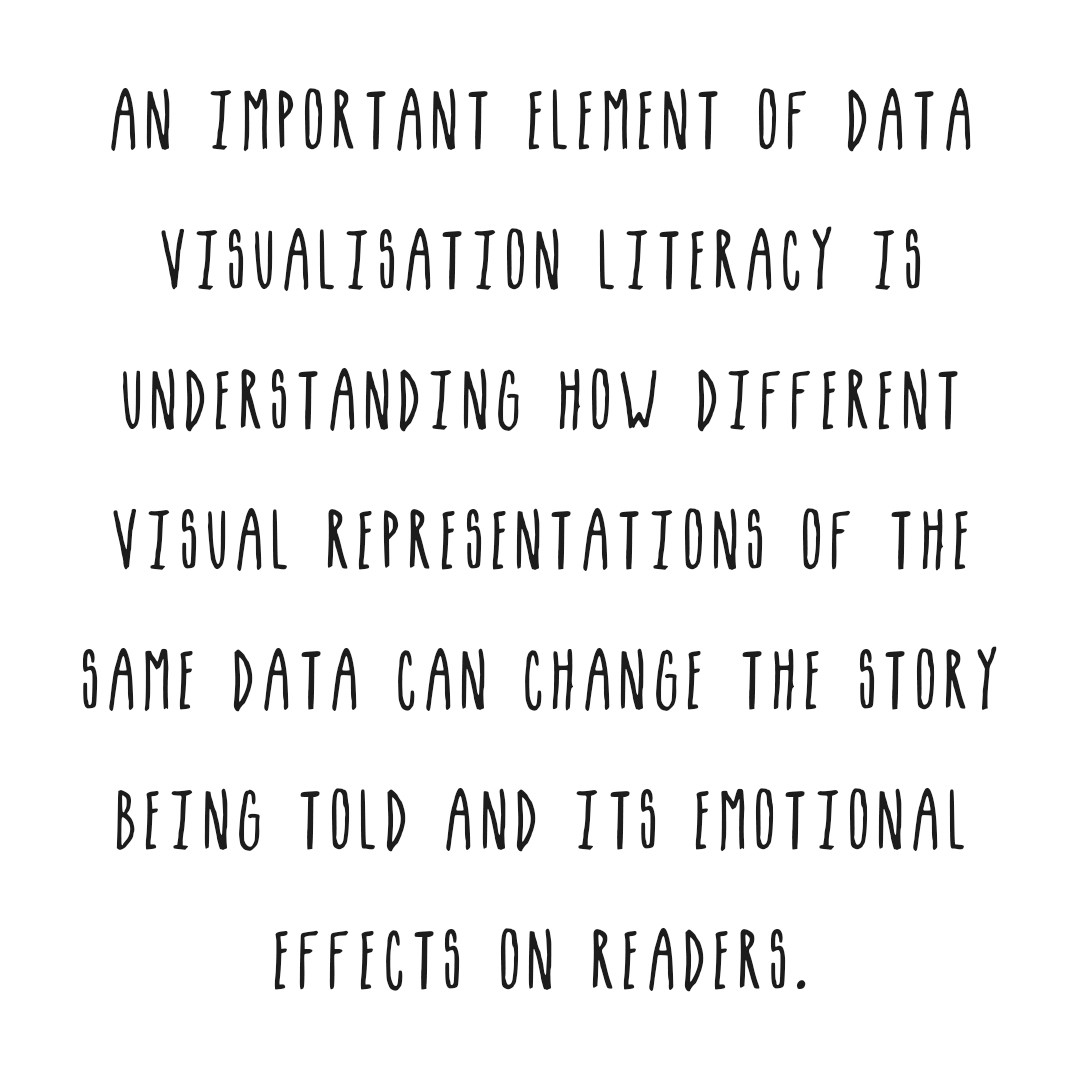 Another important element of data viz literacy is how different visualisation change the story and reader emotional response.