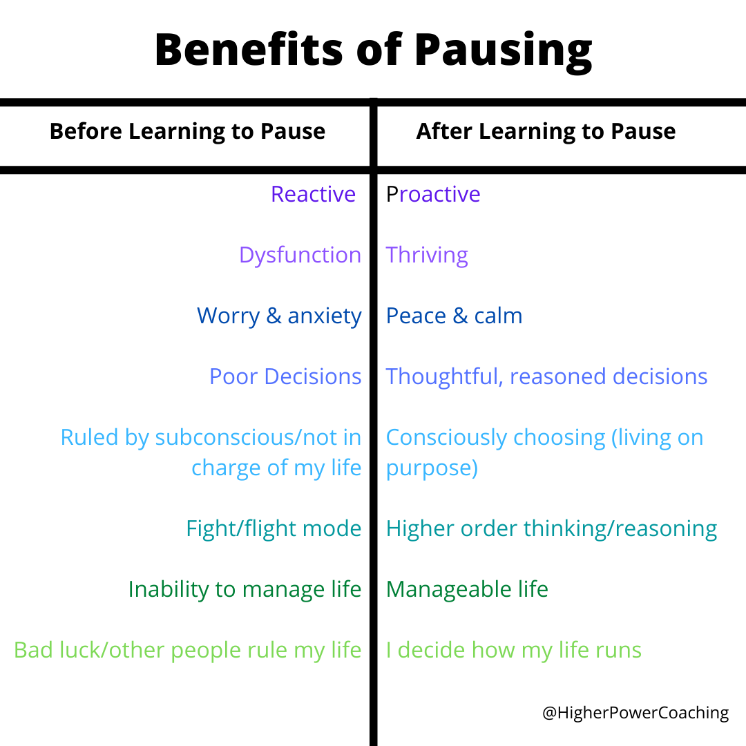 List of ways in which life changes before and after learning to pause.