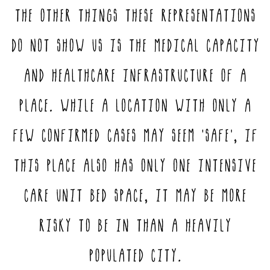 These representations don't show healthcare infastructures of a place. So a location with fewer cases inaccurately seem safer