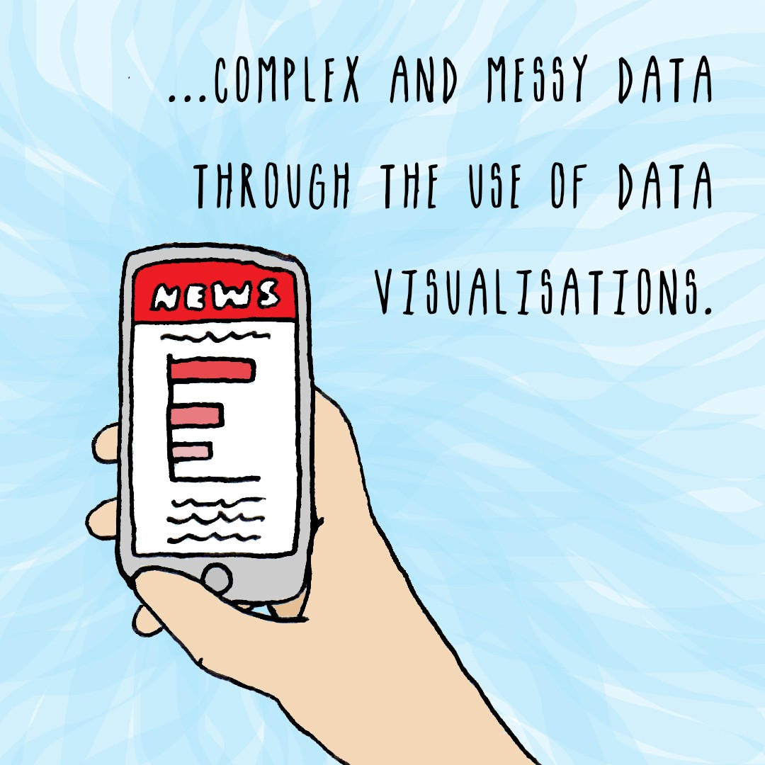 text saying: complex and messy data through the use of data visualisations. image of a hand holding a phone with a news graph