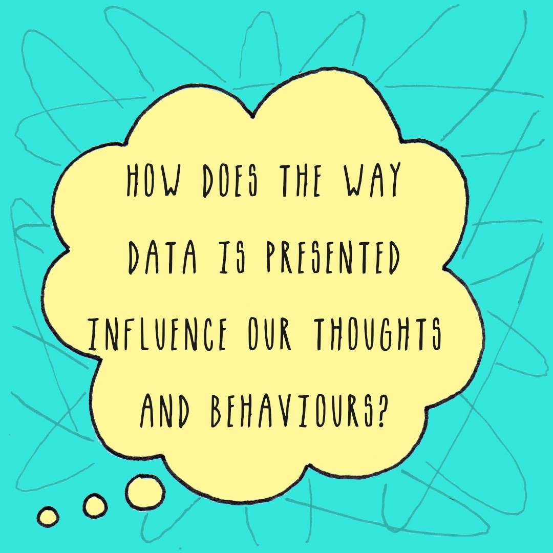 how does the way data is presented influence our thoughts and behaviours?
