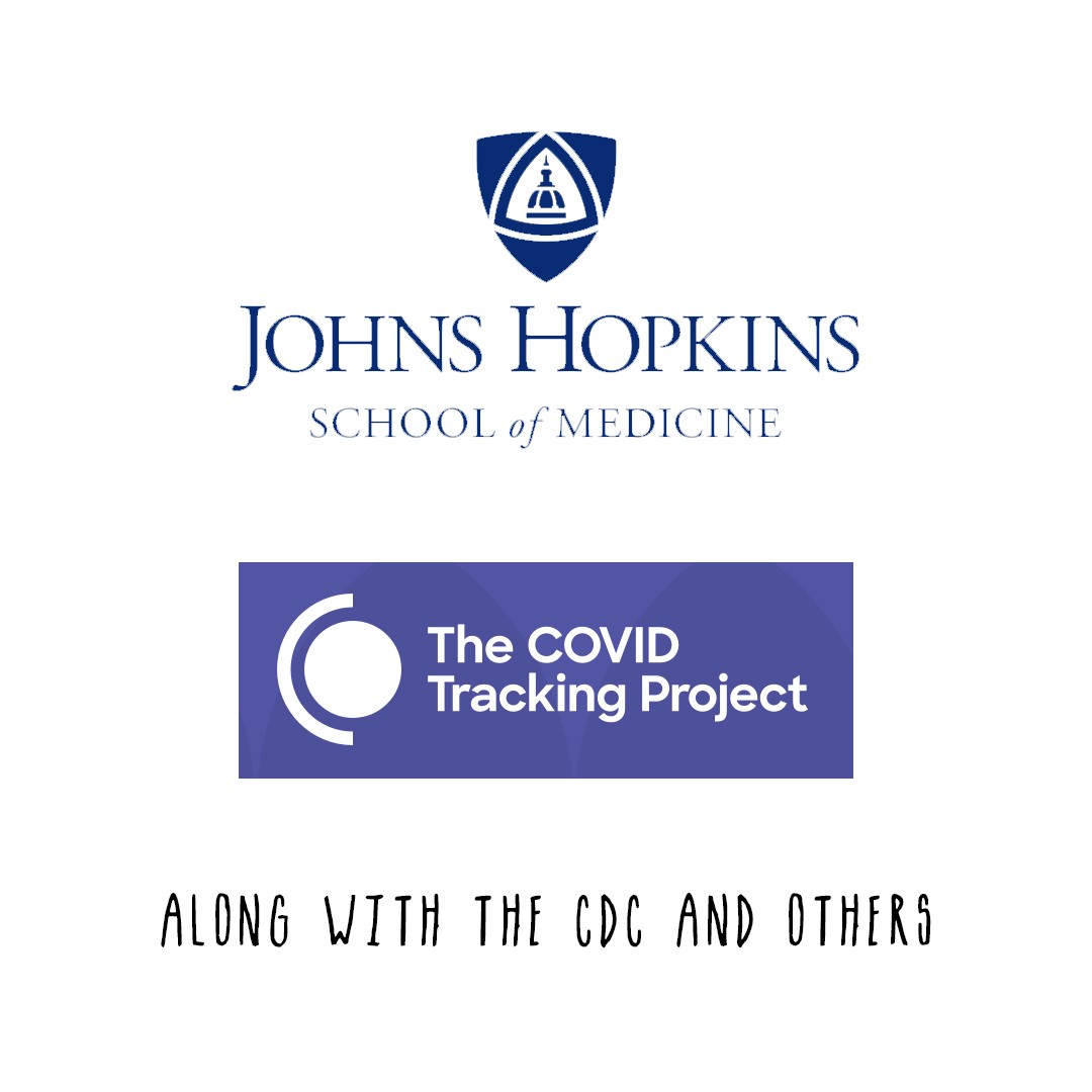 image of John Hopkins and the COVID Tracking project logos. Text under saying: along with the CDC and others