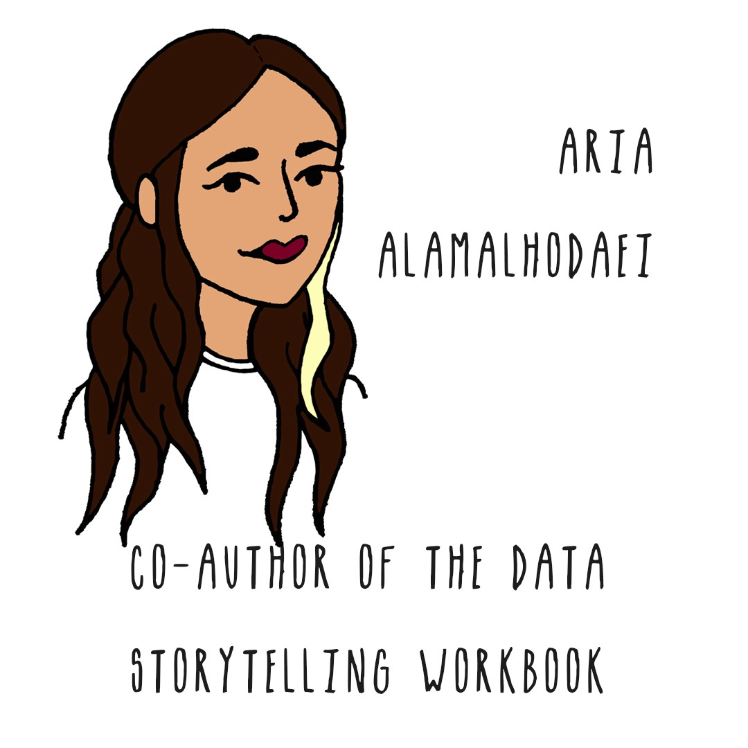Image of a woman with long brown hair. Text: Aria Alamalhodaei, Co-Author of The Data Storytelling Workbook