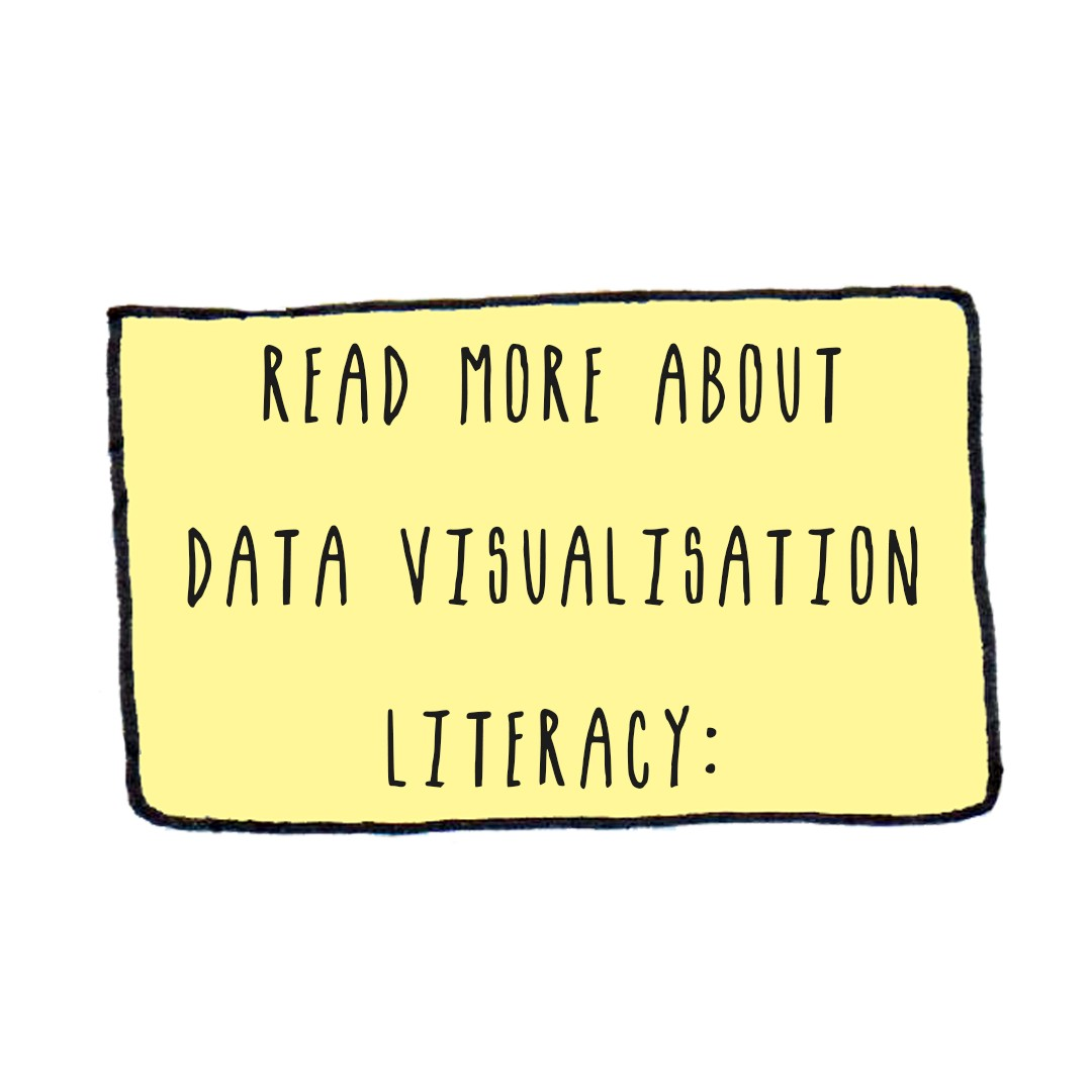 Caption box: read more about data visualisation literacy: