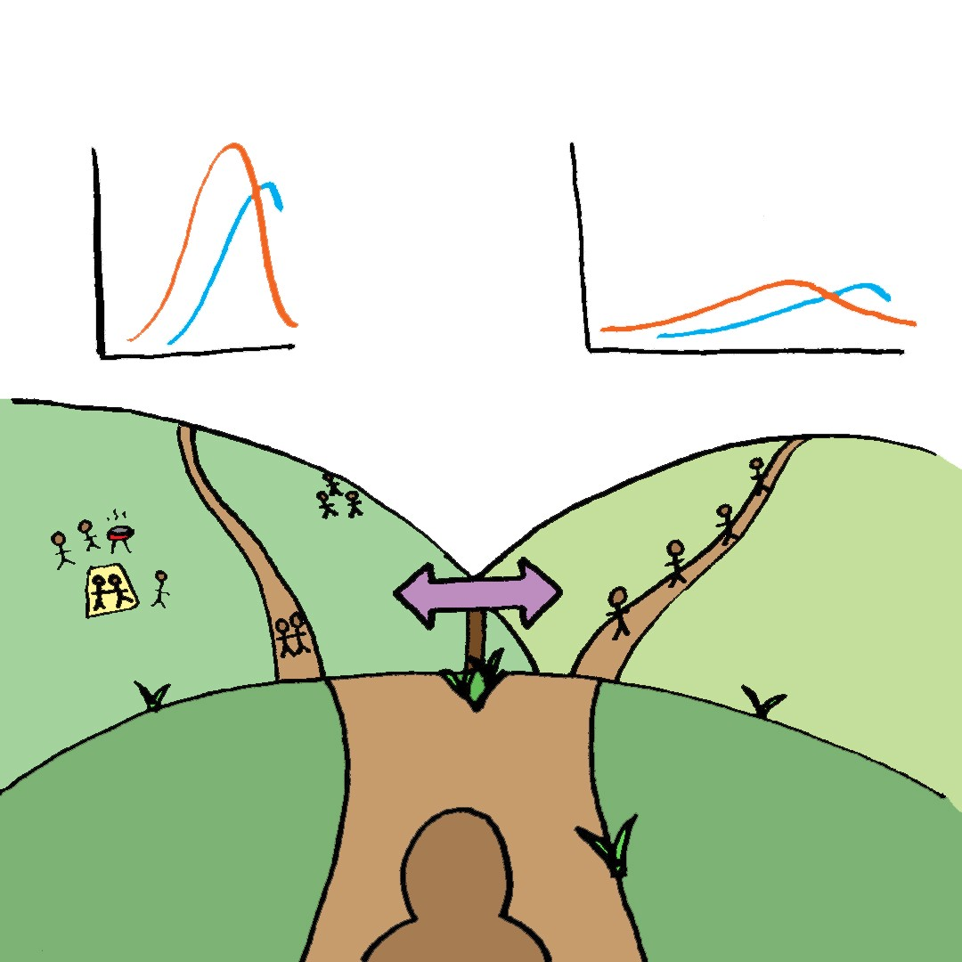 Image of person at a crossroads, to the left crowds under a steep line graph to the right social distancing & flattened curve