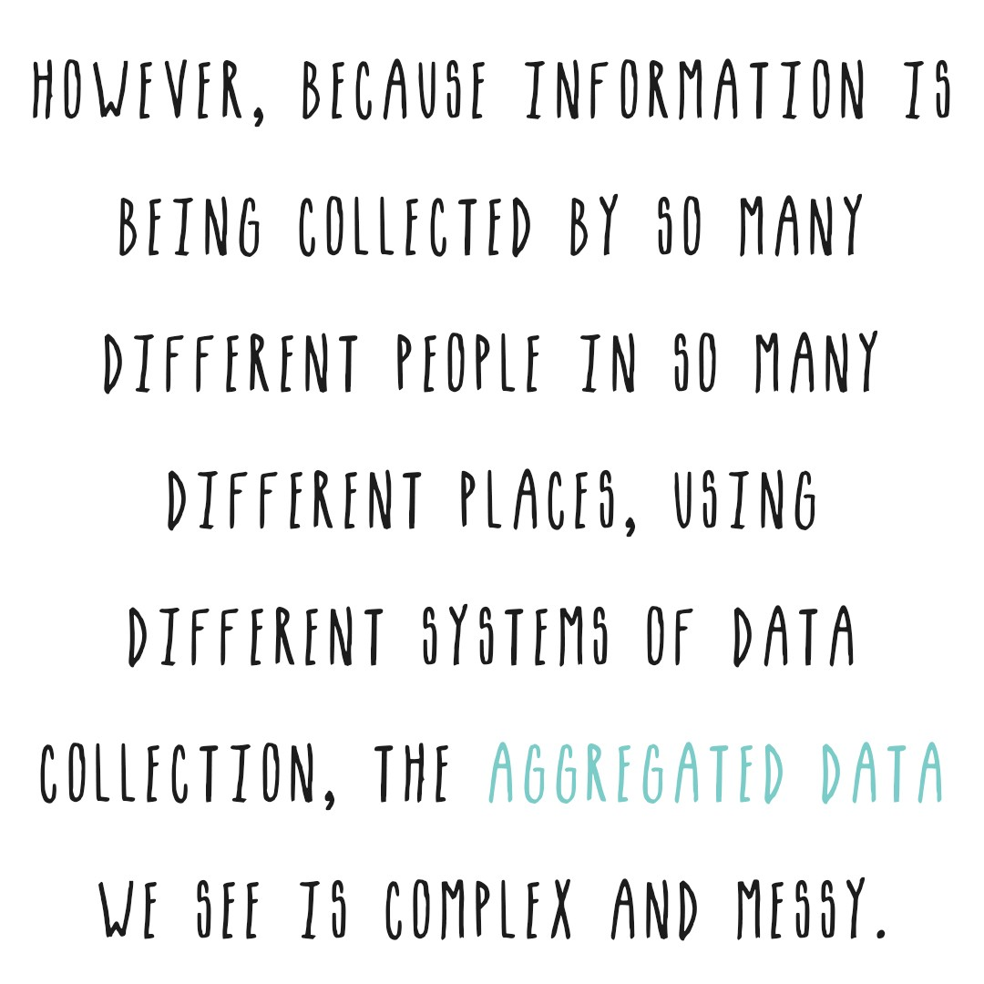 However, because this informatin is being collected from so many different sources the aggregated data is complex and messy.