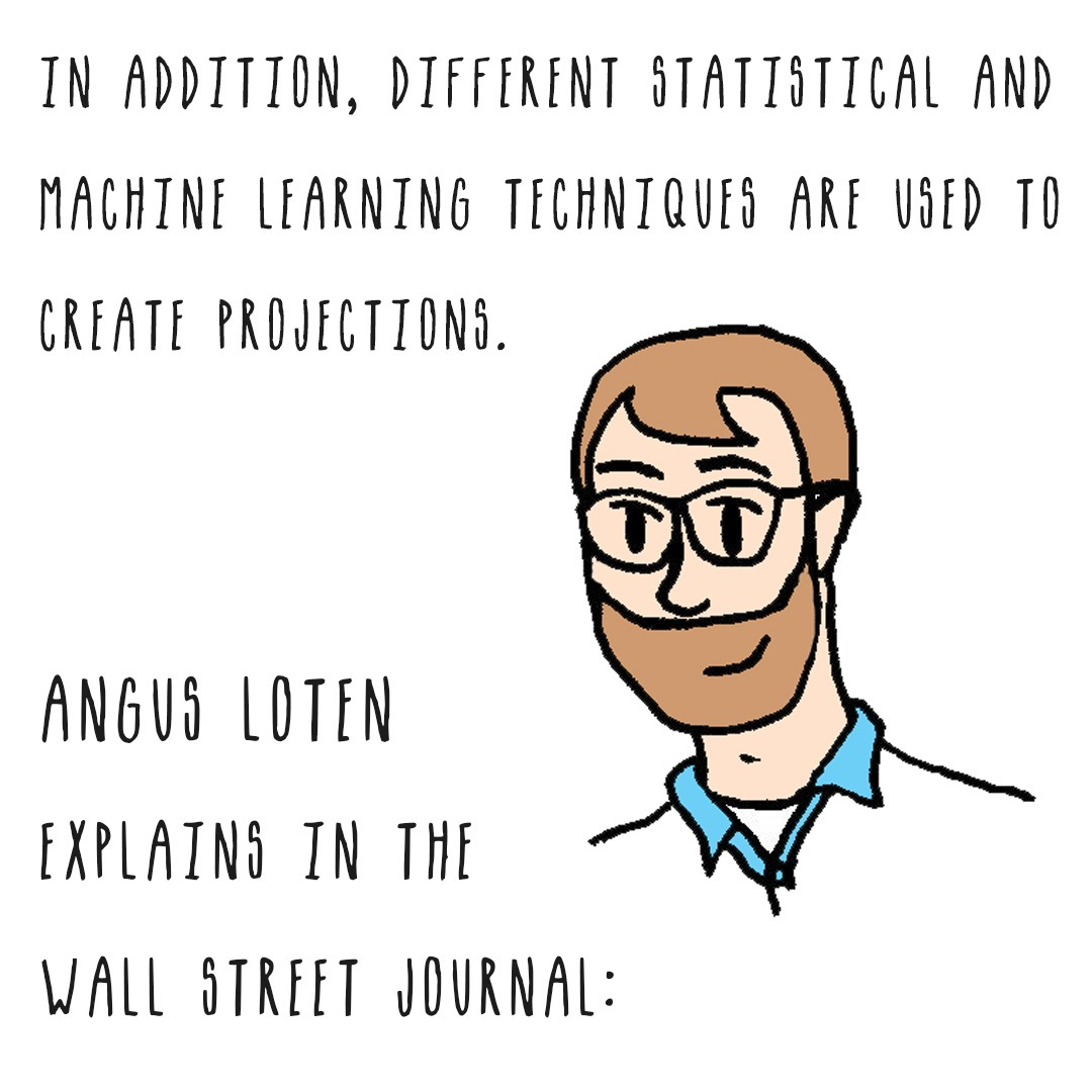 In addition different statistical & machine learning techniques are used to create projections, says Angus Loten WSJ writer.