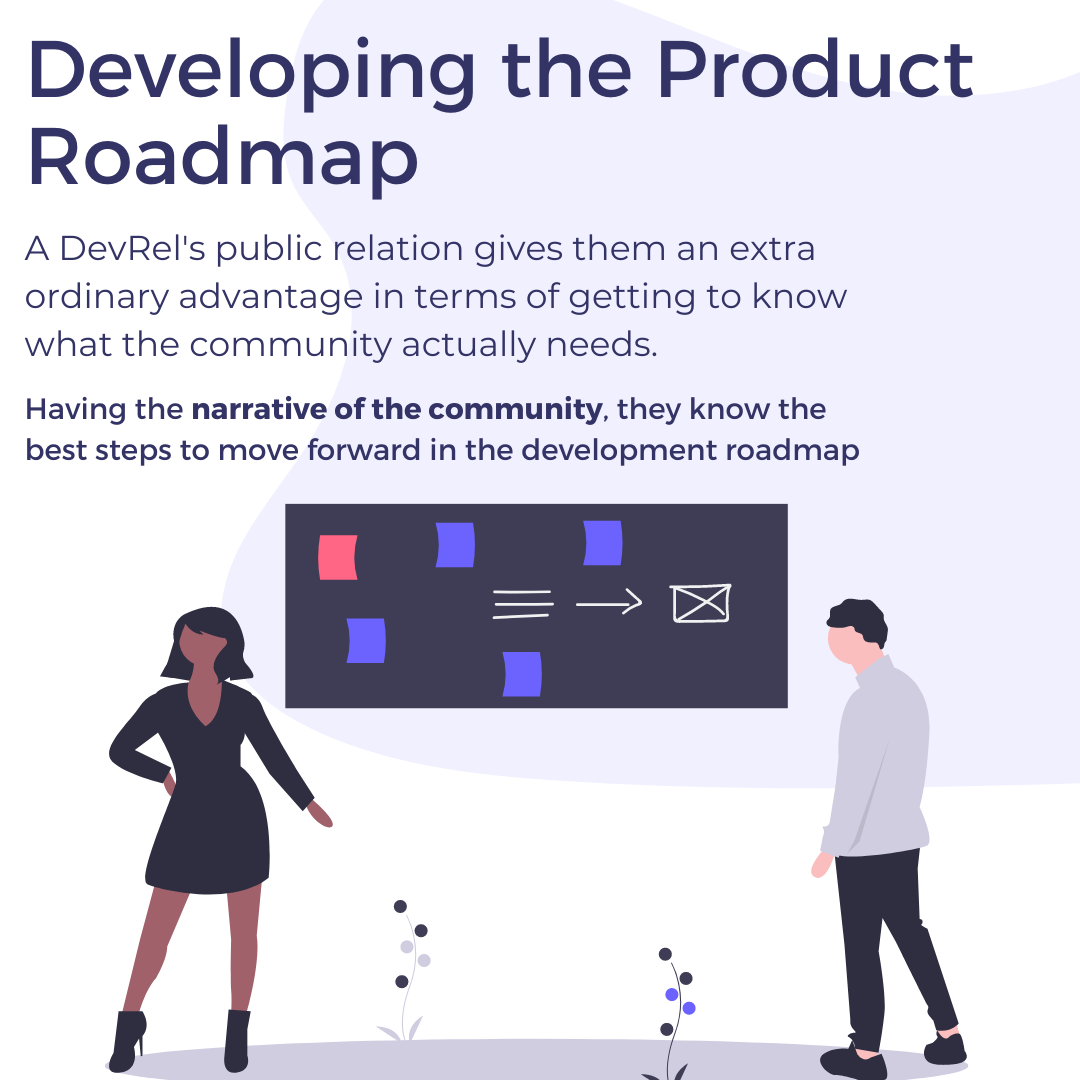 Developing the Product Roadmap. A DevRel's public relation gives them an extra ordinary advantage in terms of getting to know