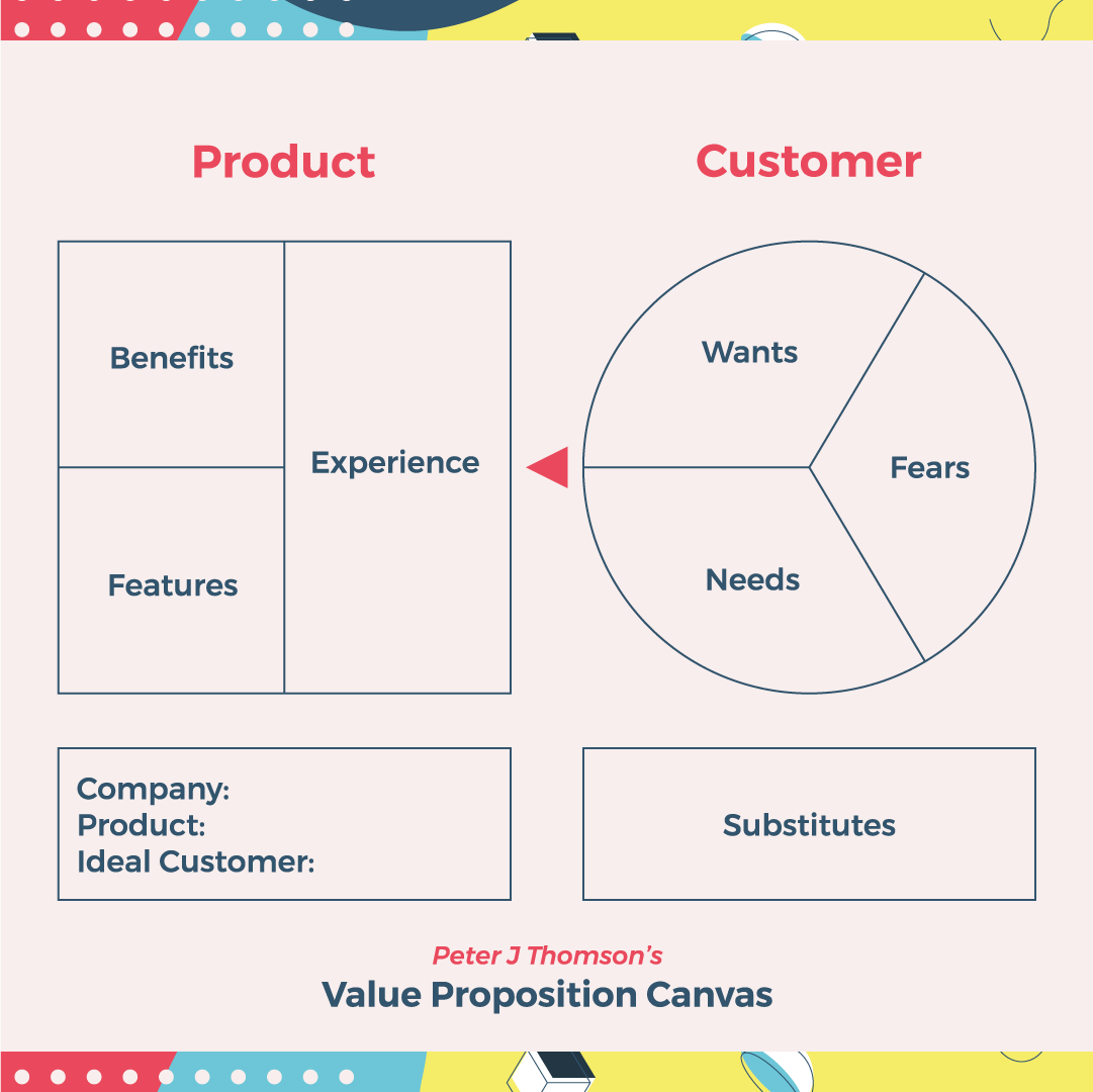 Ux Diary 6 Value Proposition Find Define And Promote Your Value For By Bagatur Muzli Design Inspiration
