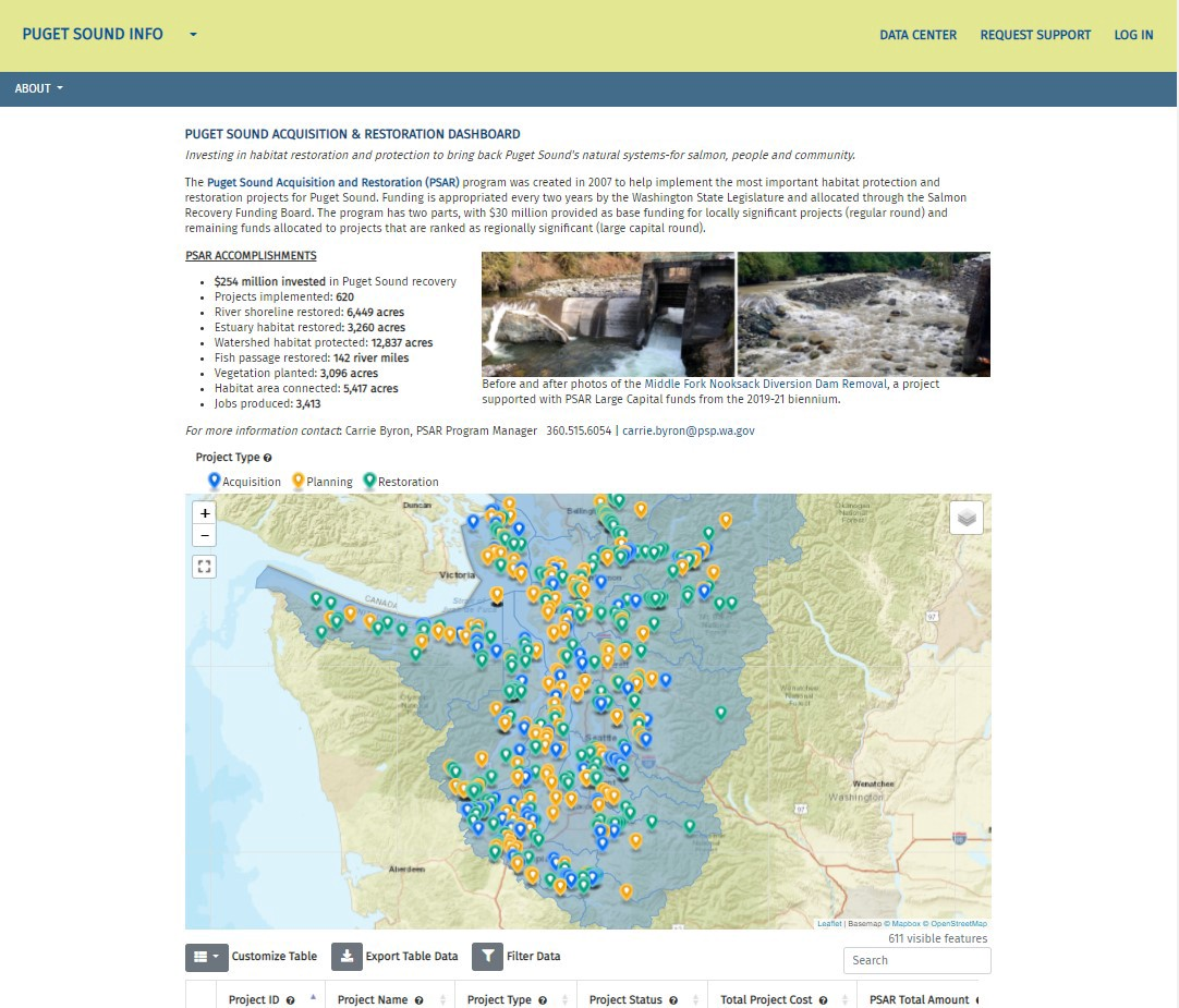 A screenshot of the new PSAR Dashboard, showing the main screen of the dashboard, a map of the PSAR projects in the Puget Sound Region, and a table for sorting data about the projects.