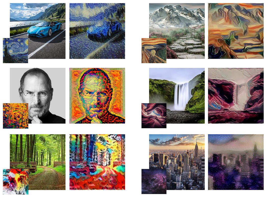 Intuitive Guide to Neural Style Transfer , Towards Data Science