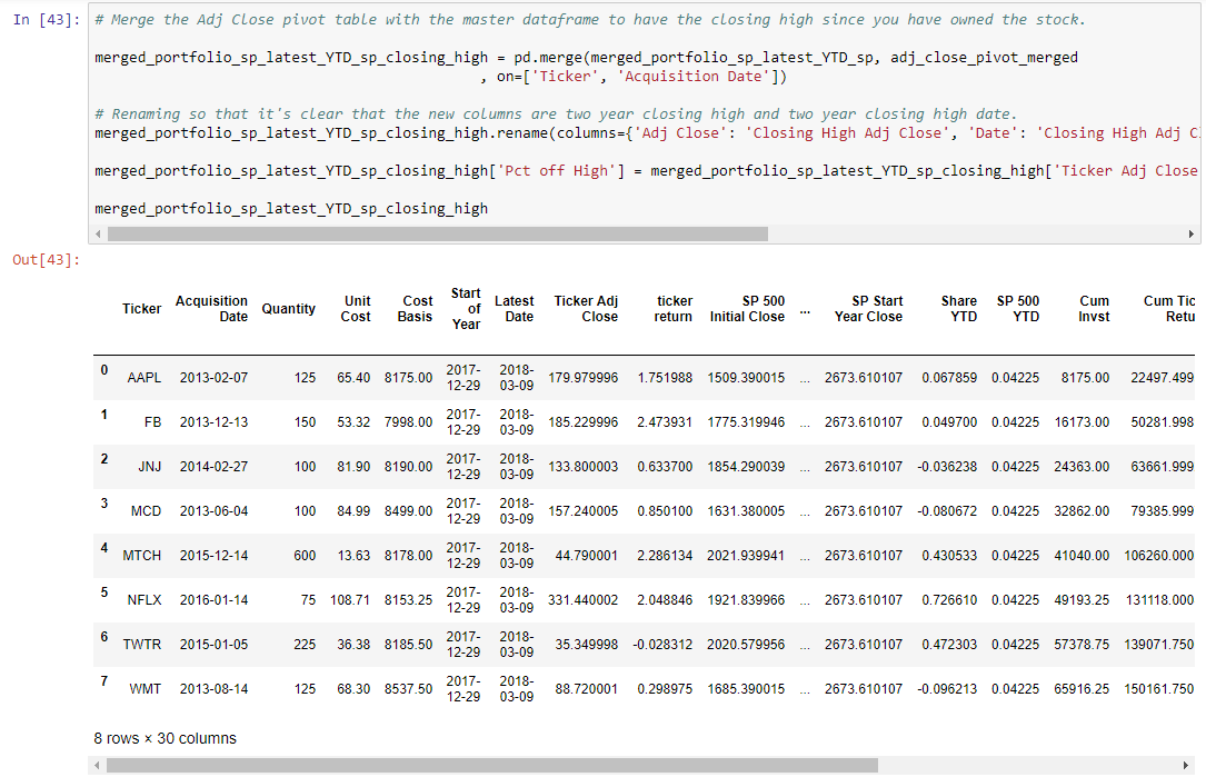 Python for Finance: Stock Portfolio Analyses - Towards Data