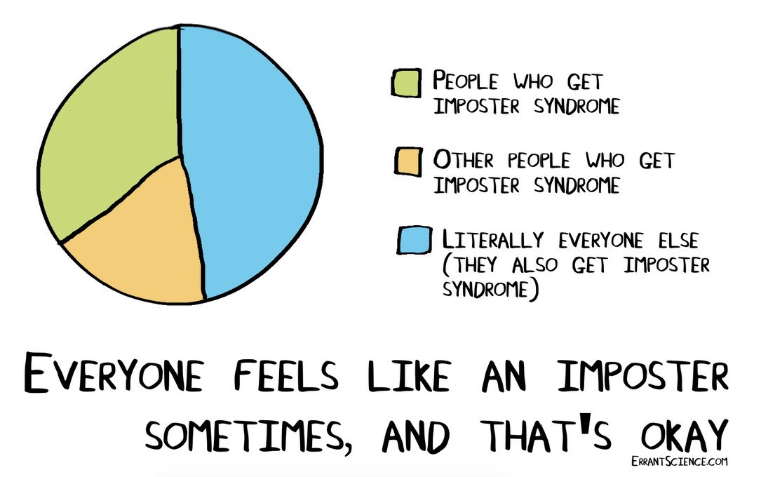 A graphic showing everyone feels like an imposter sometimes and that's okay