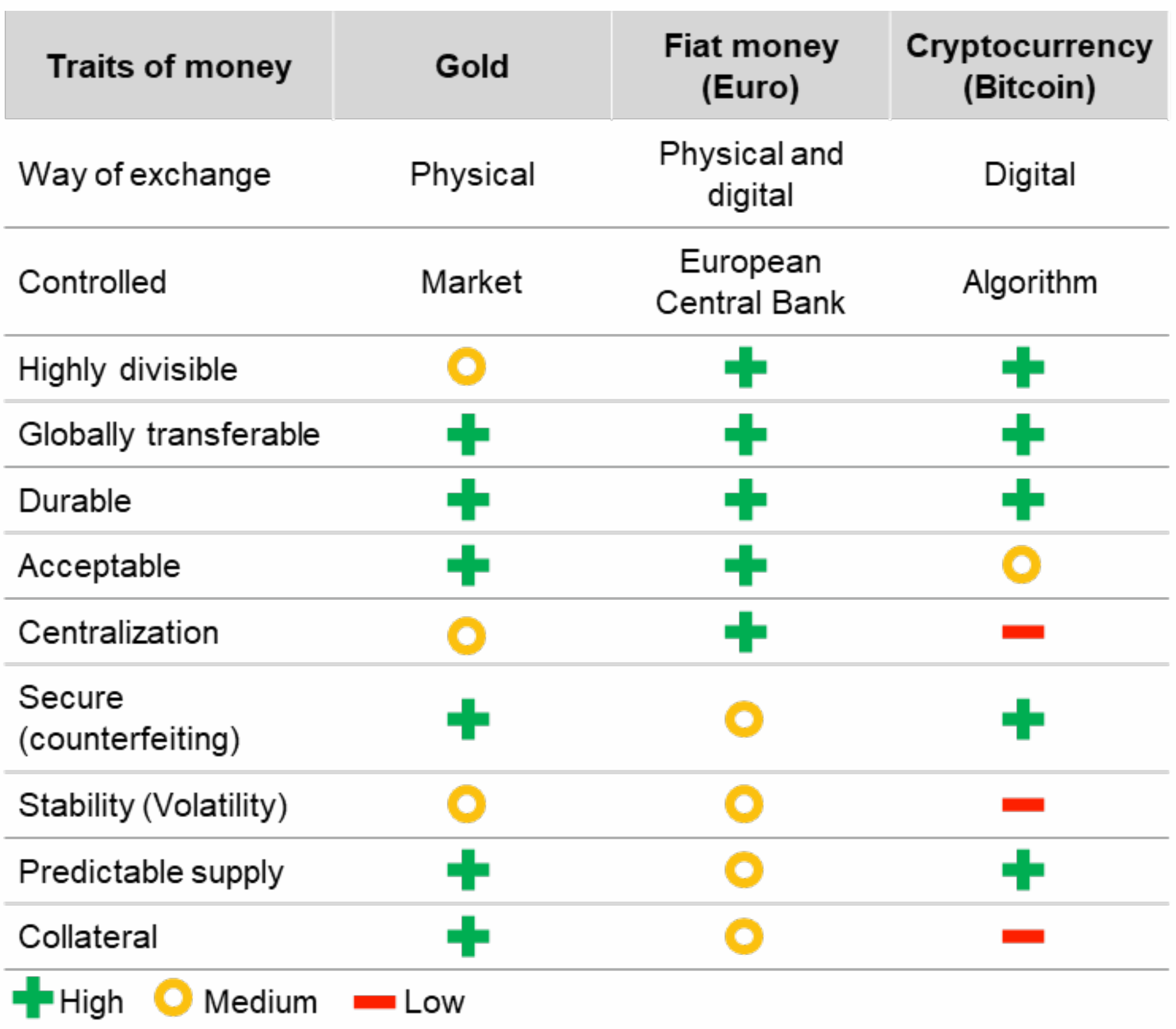 The Impact Of Crypto Currencies On Developing Countries