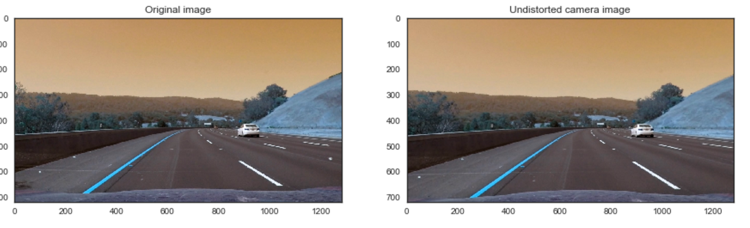 Automatic Lane Detection for Self Driving Cars - Towards