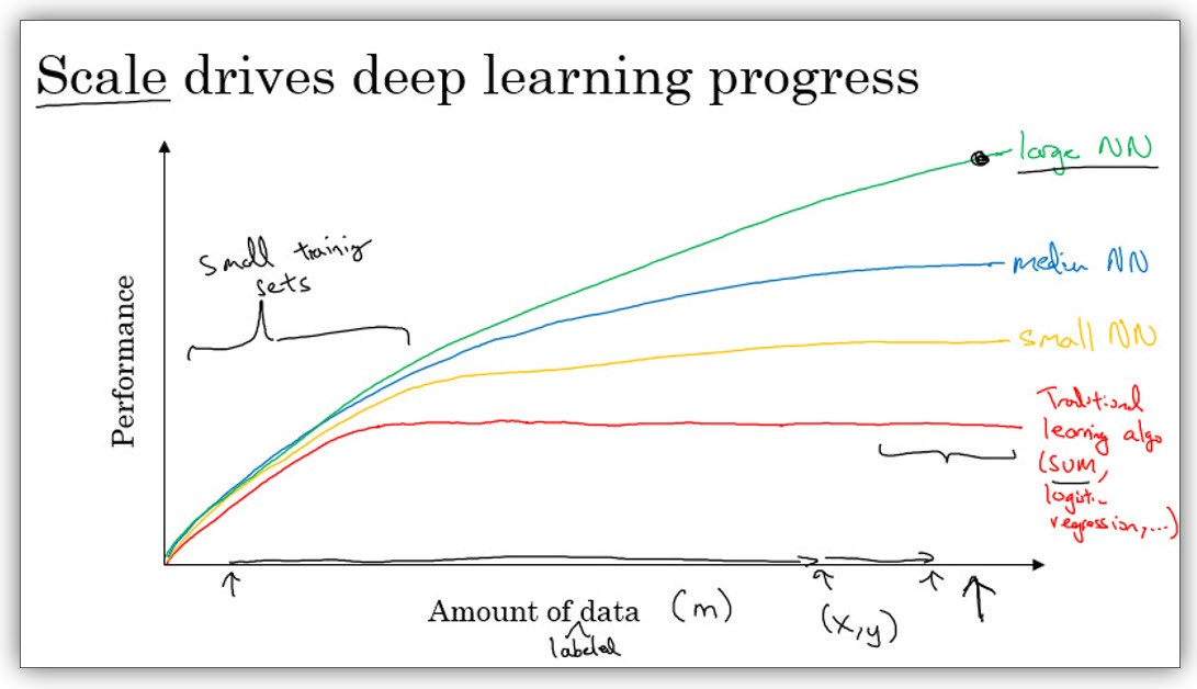 Deep Issues Lurking Under Deep Learning: - Towards Data Science