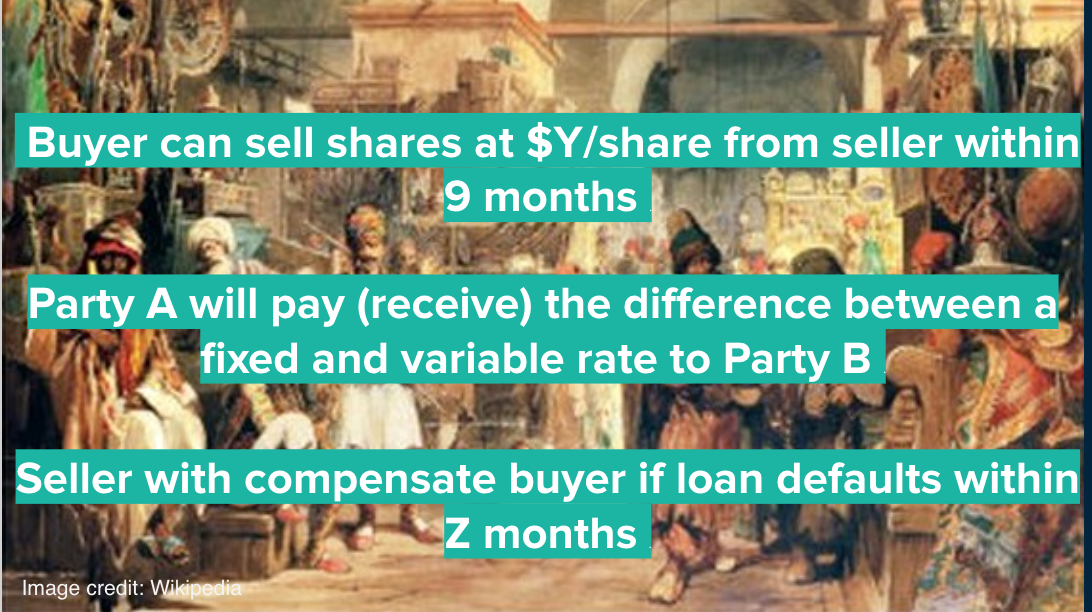 Painting of an old fashioned bazaar with examples of derivatives agreements overlaid