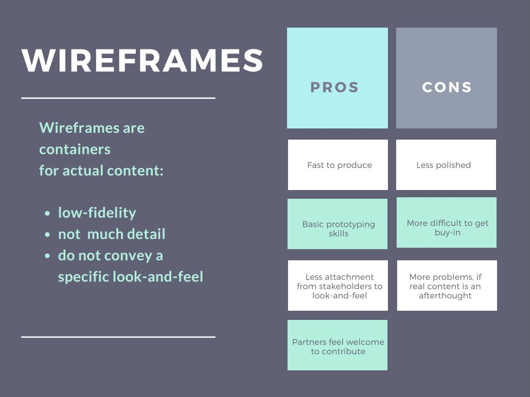 A graphic summarizing what wireframes are and what are their pros and cons.