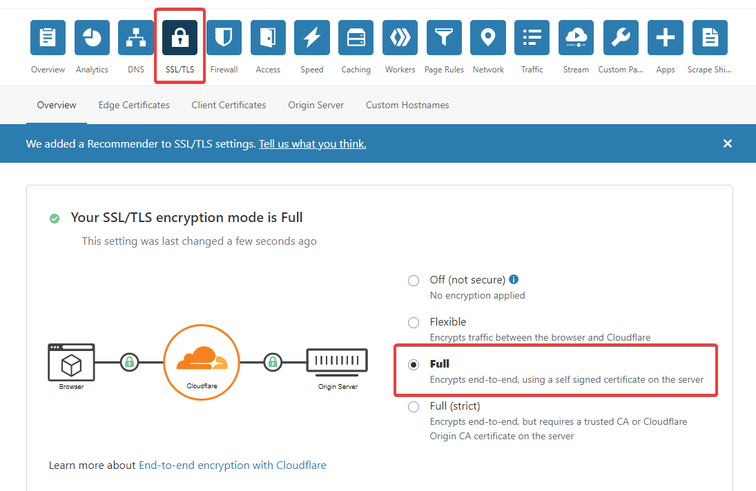 Setting up SSL on Cloudflare for self-hosted Ghost
