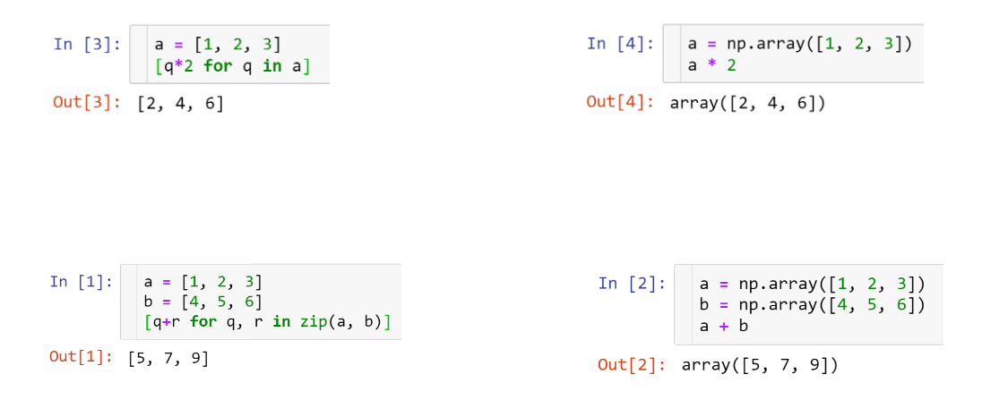 Diagram comparing NumPy array with a Python list for arithmetic