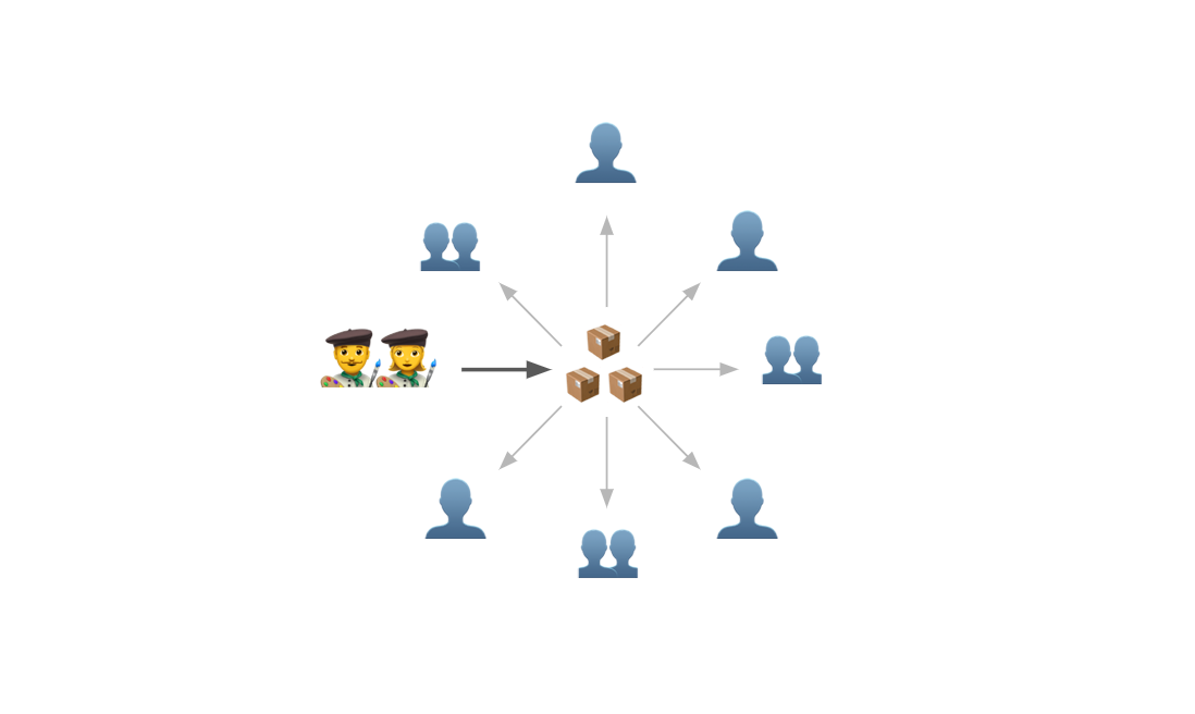 An illustration using emoji to depict a solitary system with one contributor and many users.