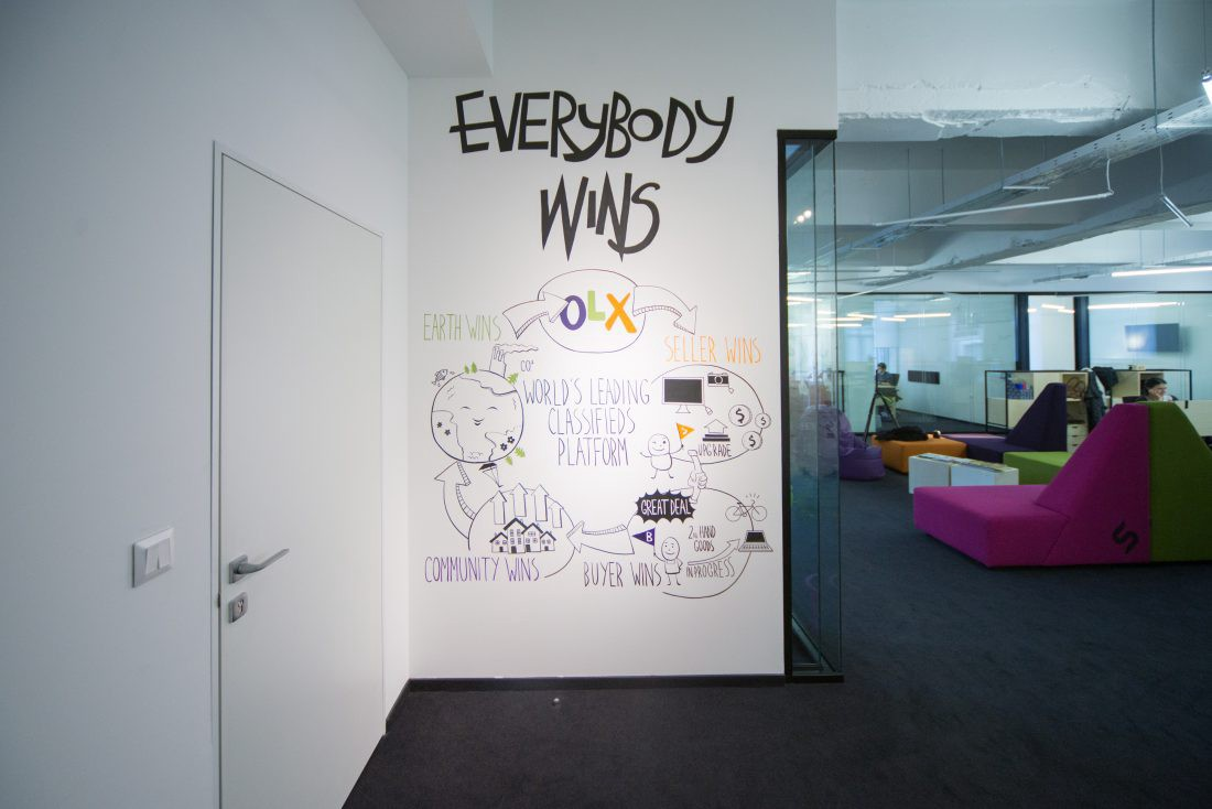 Renovate Your Office With Whiteboard Paint By Escreo Medium