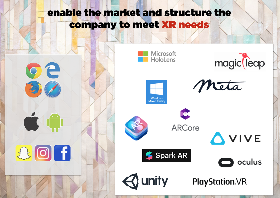 Challenges in the VR/AR spectrum for reshaping the Retail