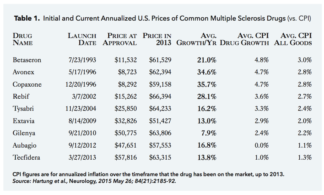 The Competition Prescription: A Market-Based Plan for