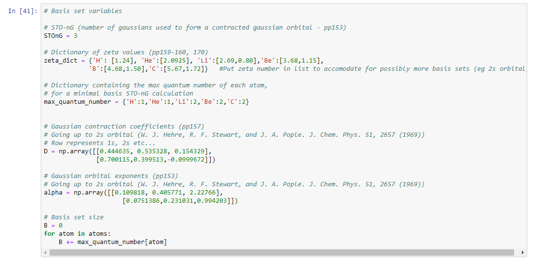 Practical Introduction to Hartree-Fock Algorithm using Python