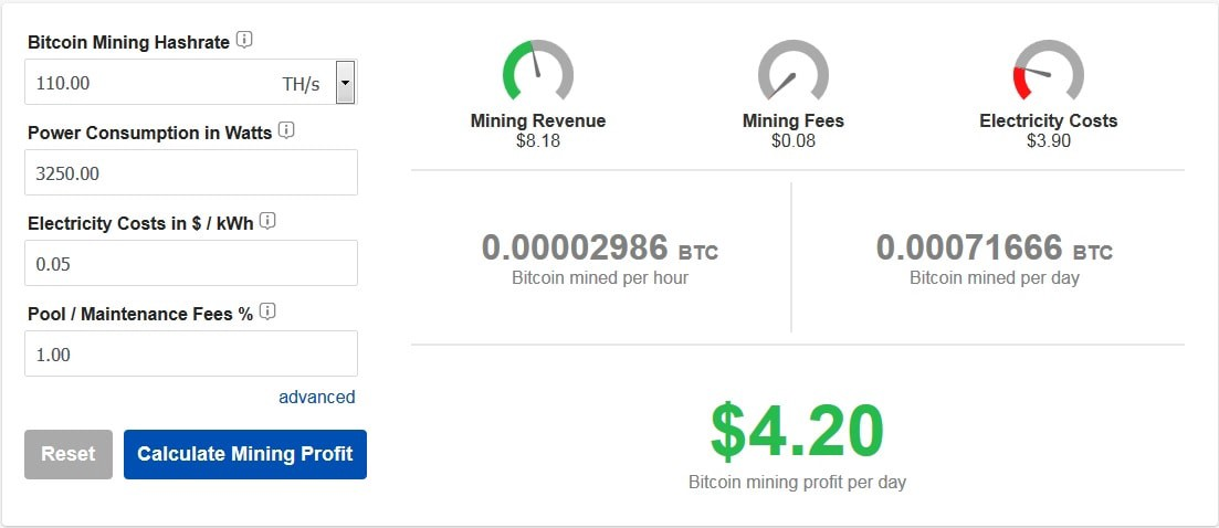 Is Bitcoin Mining Profitable In 2020 By Elena Stormgain Crypto Medium