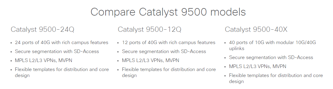 Comparison: why we required Cisco 9500 chassis ? - Ying Ying