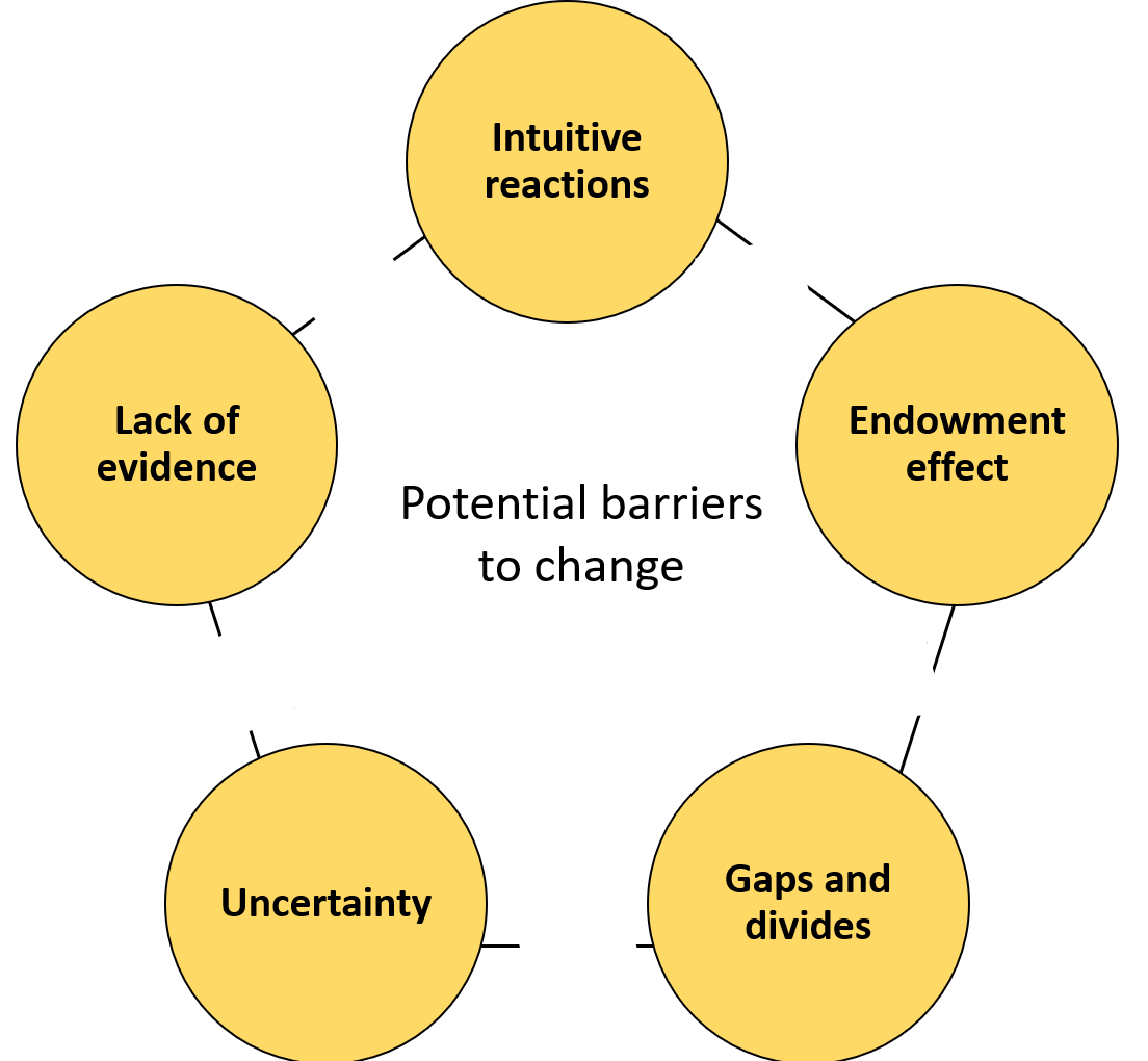Intuitive reactions, Endowment Effects, Gaps and Divides, Uncertainty, and Lack of Evidence are five key barriers to change