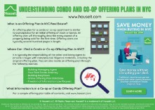 Guide to Co-op and Condo Offering Plans in NYC - Hauseit - Medium