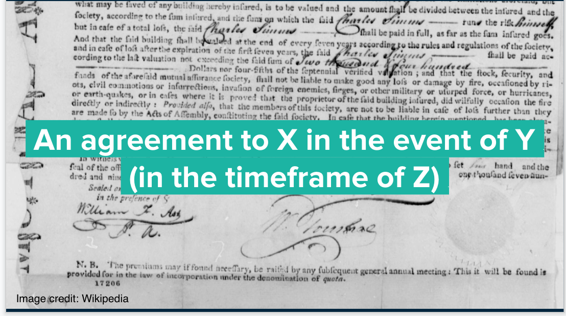 Image of a historical insurance agreement with text overlaid to describe a derivative