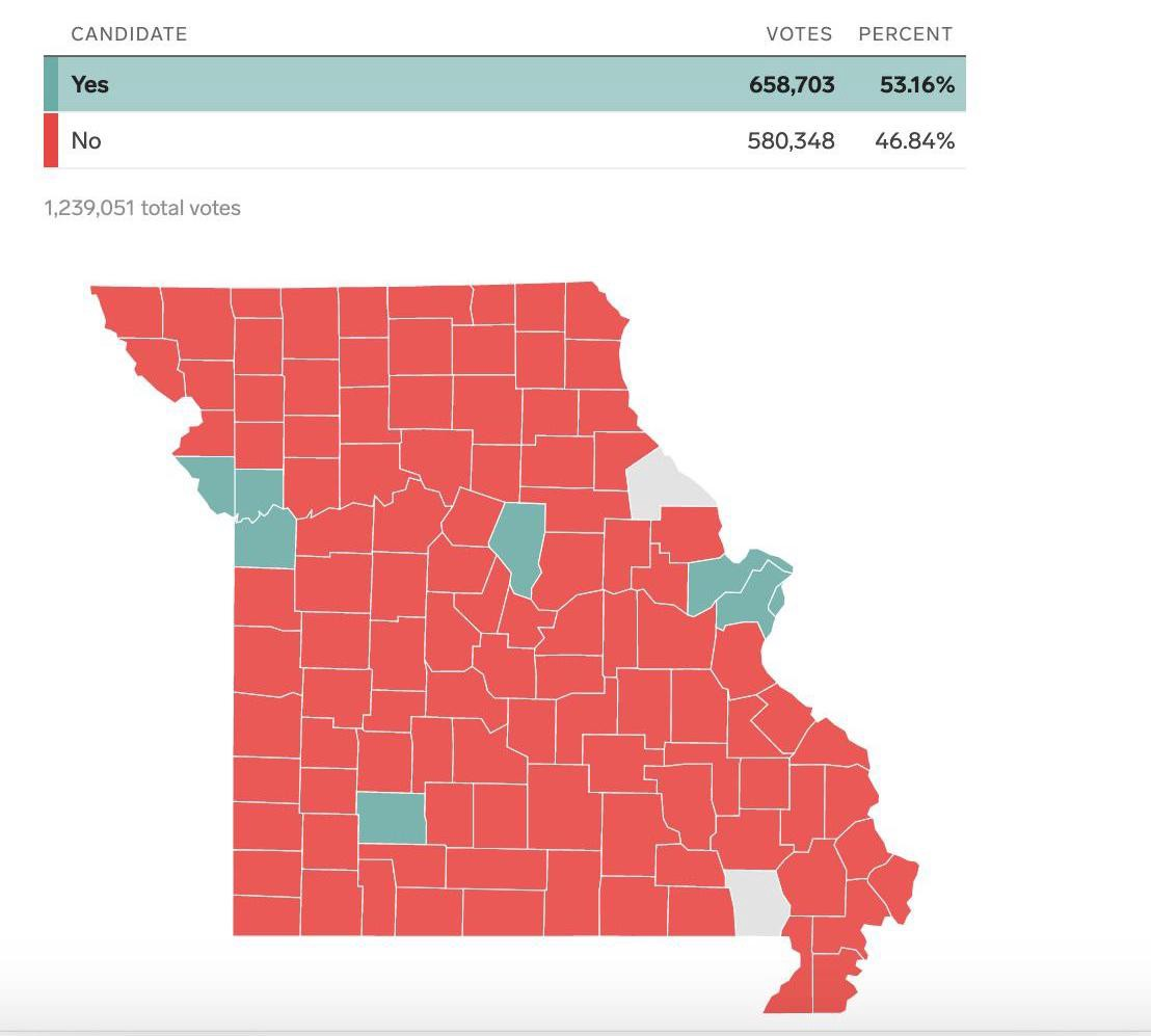 Election map of Missouri from the 2020 election to expand Medicade