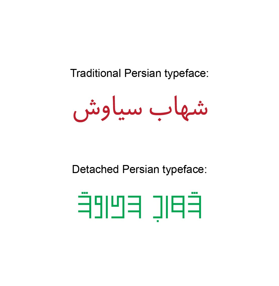 A Persian/Latin Typeface that works as a new alphabet