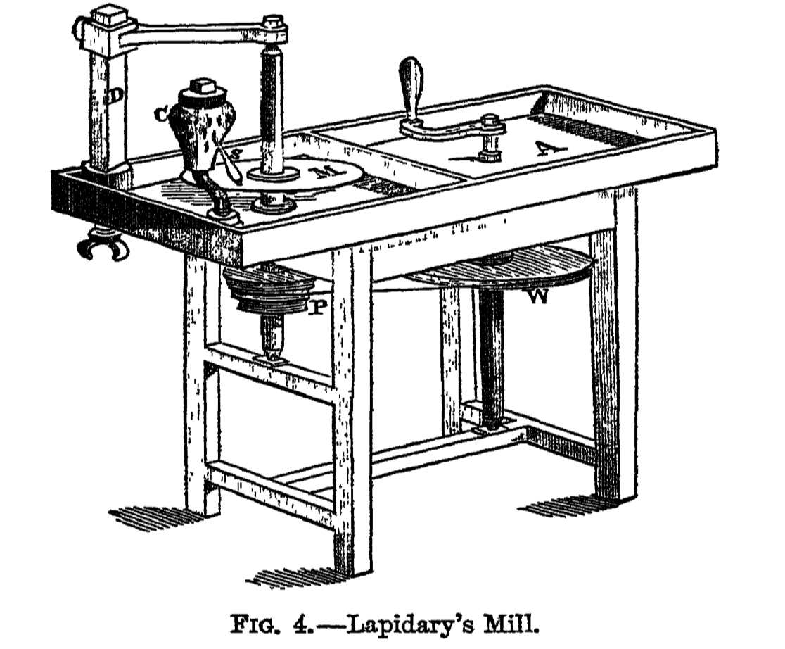 Lapidary Technology Through the Ages: Laps and Polish