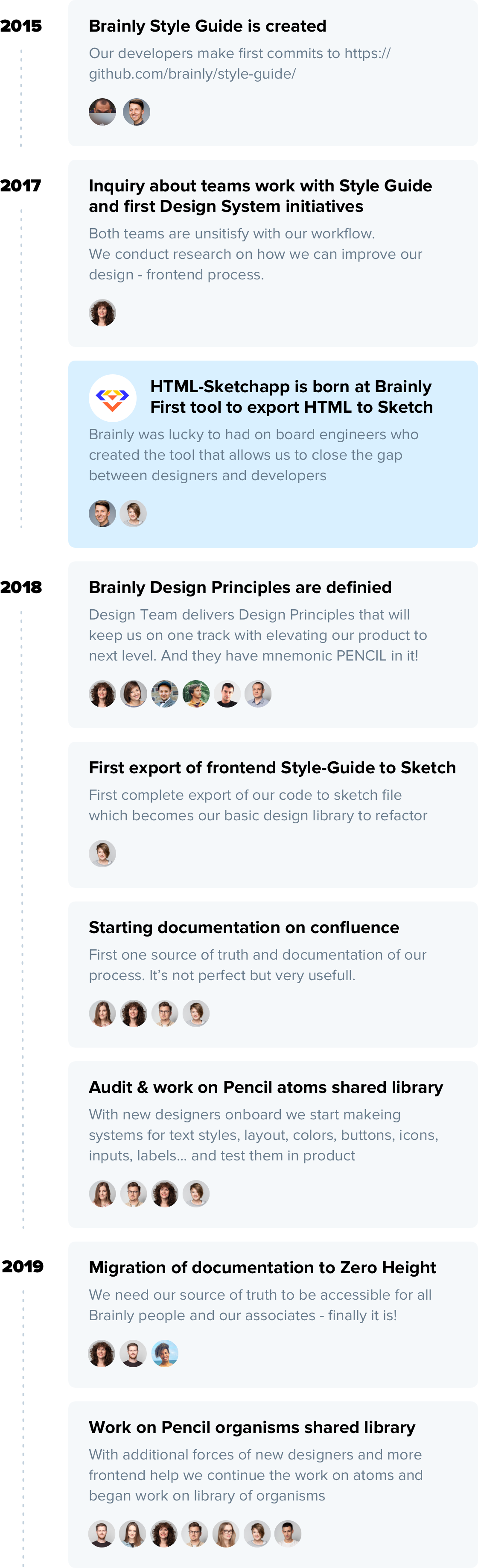Designing For Development How One Little Team Sparked A Design By Patrycja Rozmus Brainly Design Medium
