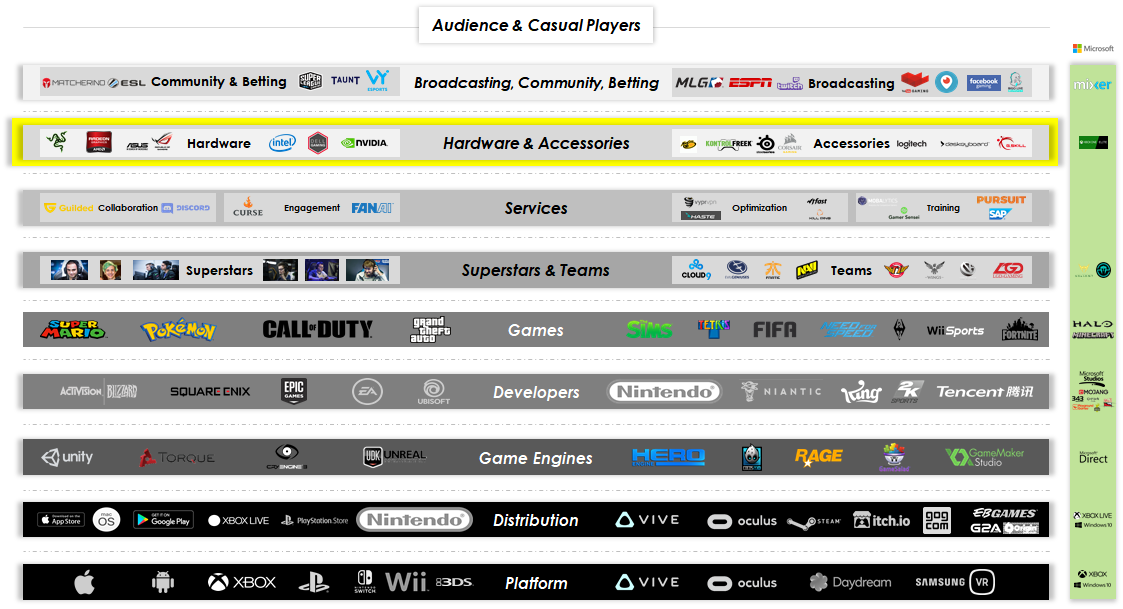 """Video games are not """"just a hits business"""" — an investor's guide"""