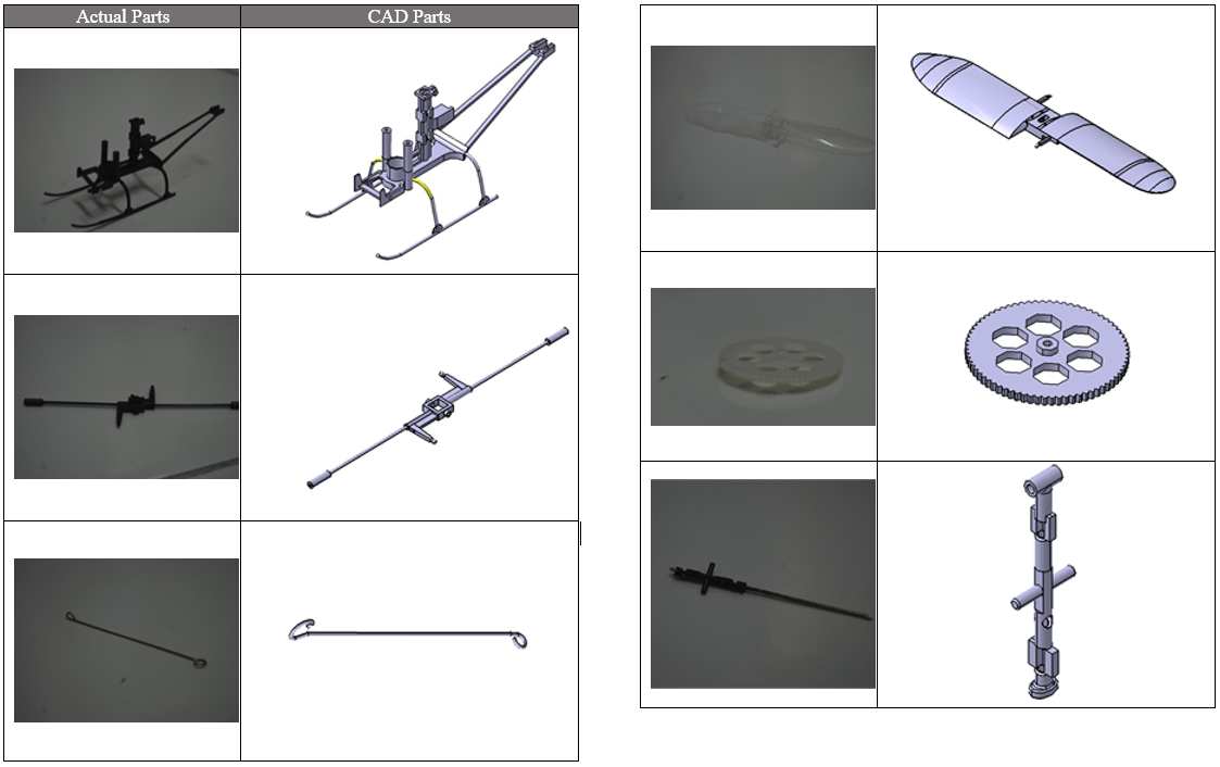 EPT 283/2 Computer Aided Design(CAD)Project — RC Helicopter