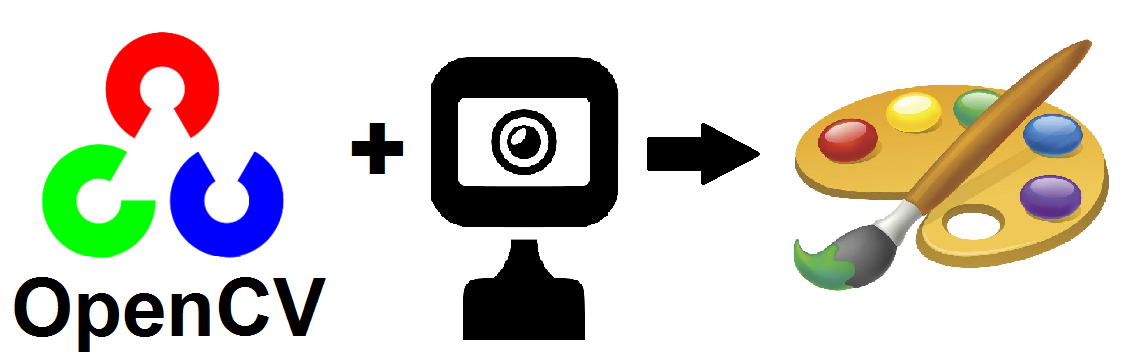 Tutorial: Webcam Paint Application Using OpenCV - Towards