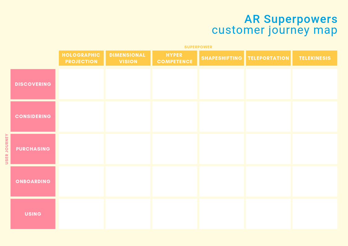 AR Superpowers - UX Collective