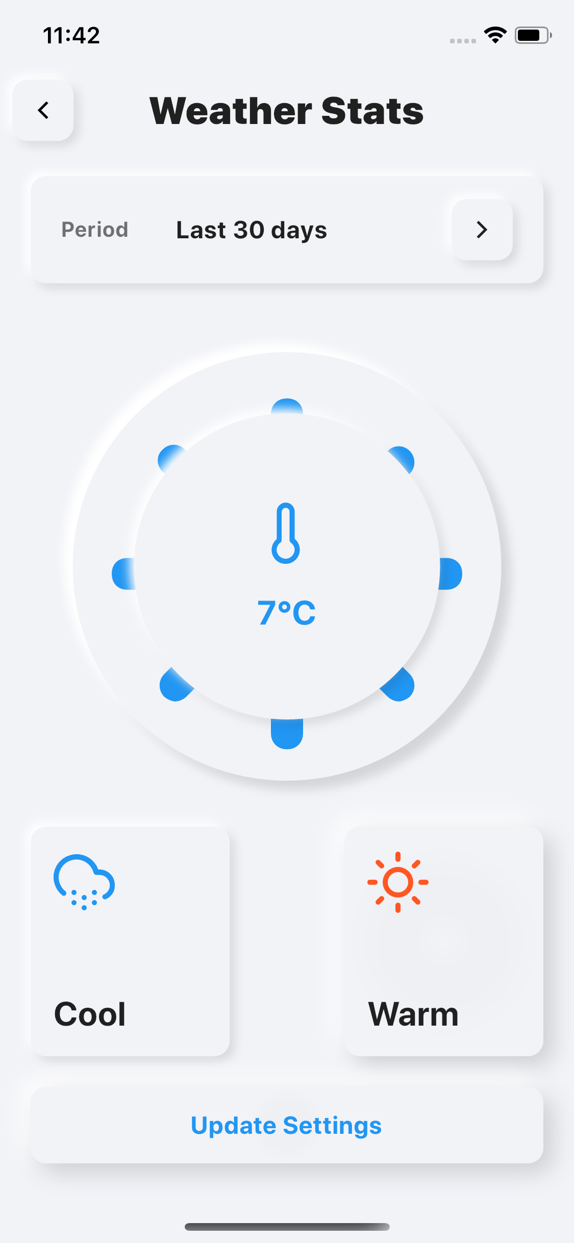 this beautiful UI comes from https://github.com/JideGuru/weather_neumorphism_ui